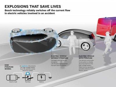 """Bosch dùng """"thuốc nổ"""" để chế tạo công nghệ ngắt kết nối pin xe điện khi có va chạm a2"""