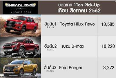 Xe bán tải: ế ẩm ở Việt Nam, thăng hoa ở Thái Lan 1