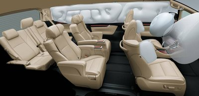 Toyota AlphardLuxury 2019: Trang bị an toàn 1