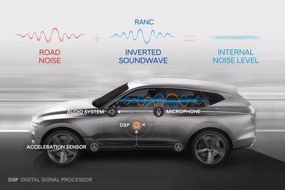 Công nghệ chống ồn Hyundai được nâng cấp mới