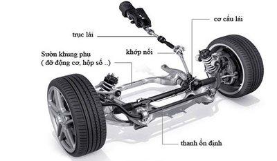 Thước lái ô tô là gì? Những điều cần lưu ý đối với thước lái 2a