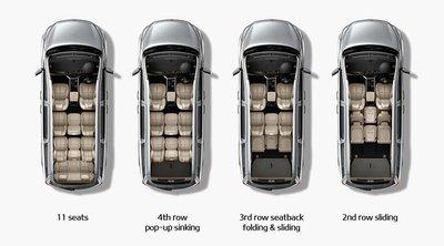 Kia Sedona được Thaco lắp ráp và xuất khẩu sang Thái Lan, giá rẻ hơn Việt Nam 4a