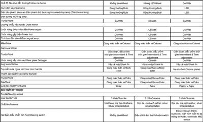 Thông số kỹ thuật Toyota Vios 2020tại Việt Nam4