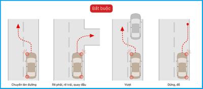 Cách sử dụng xi-nhan xe ô tô.