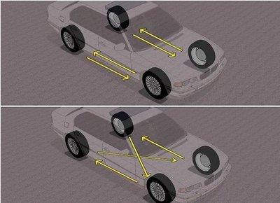 Xoay lốp xe ô tô sau mỗi 8000 km.
