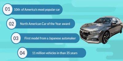 Thương hiệu ô tô Honda đạt được nhiều thành công cho đến nay.