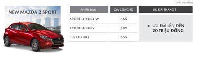 Mazda 2 Sport thế hệ mới ưu đãi lên đến 20 triệu đồng 1