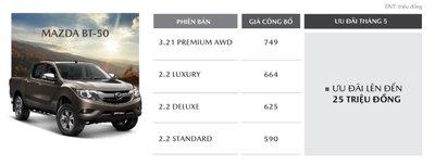 Mazda BT-50 ưu đãi từ 10-25 triệu đồng 1