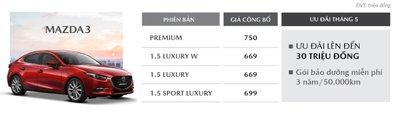 Mazda 3 ưu đãi lên đến 360 triệu đồng kèm quà tặng 1