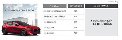Mazda 3 Sport thế hệ mới ưu đãi lên đến 60 triệu đồng 1