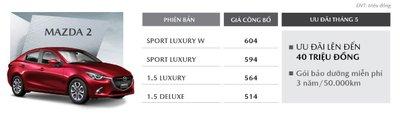 Mazda 2 ưu đãi lên đến 40 triệu đồng kèm quà tặng 1