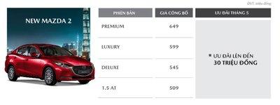 Mazda 2 thế hệ mới ưu đãi lên đến 30 triệu đồng 1