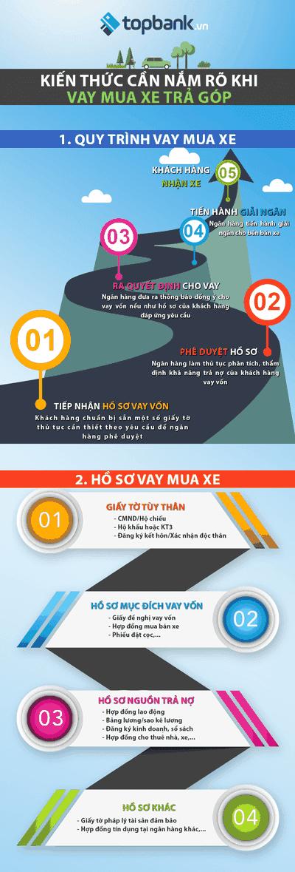 Thủ tục và quy trình vay mua xeSuzuki XL7 2020 trả góp 1