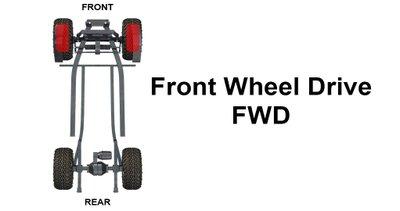 Xe cầu trước FWD đang là xu hướng lựa chọn của các hãng sản xuất.