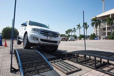 Các bài thử thách dành cho các sản phẩm của Ford.