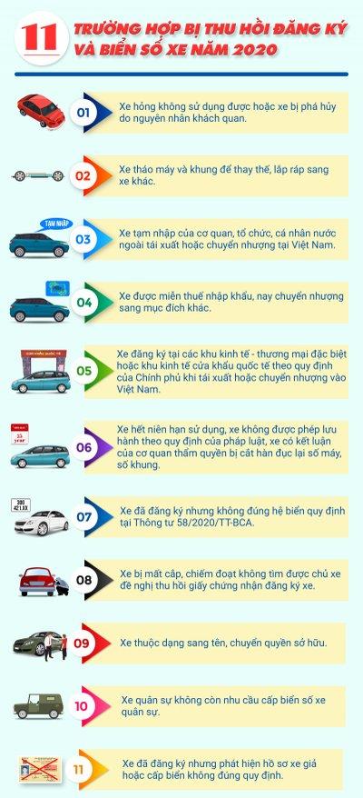 [Infographic] Những trường hợp xe bị thu hồi đăng ký và biển số xe, quy định mới nhất năm 2020v a1