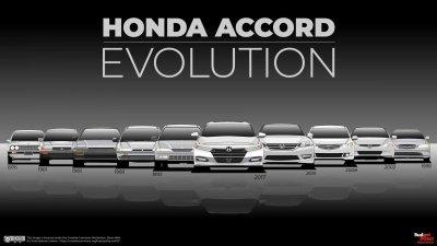 Sự thay đổi qua 10 thế hệ của Honda Accord.