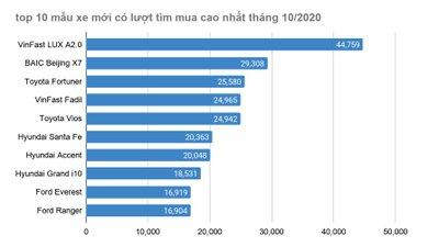 Mẫu xe Trung BAIC Beijing X7 đang 'gây bão' hiện nay''