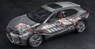 Lexus UX 300e 2021 xứng danh là 1 mẫu xe sang thận thiện môi trường cực đỉnh.