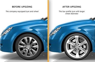 Trước và sau khi thay đổi kích thước mâm xe.
