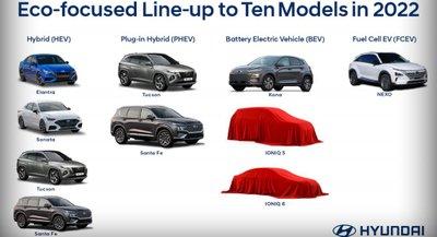 Loạt đổ bộ sản phẩm mới Hyundai 2021 hướng về thân thiện môi trường.