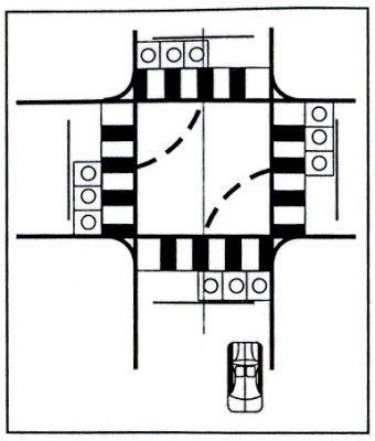 Bài thi Qua ngã tư có đèn điều khiển giao thông.