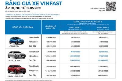 VinFast tung ưu đãi hấp dẫn, cơ hội đặc biệt sở hữu Lux A2.0 với giá hơn 800 triệu đồng a2
