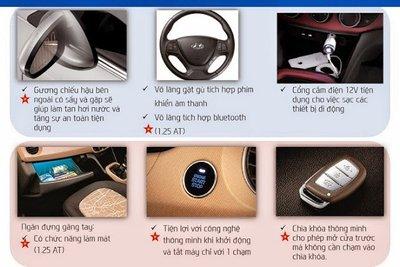 Hầu hết các phiên bản của Hyundai Grand i10đều có danh mục tiện nghiphong phú. 1
