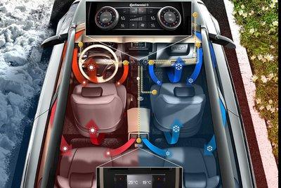 Hệ thống điều hòa ô tô.