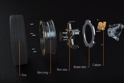 Continental New Wheel Concept.