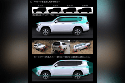 Toyota Land Cruiser 2022 Past Ouchies
