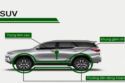 Xe SUV là gì? Những mẫu xe SUV cũ được đánh giá cao hiện nay.