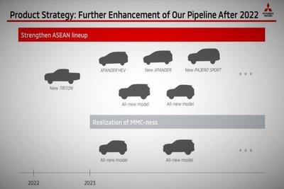 2 nền tảng mới được Mitsubishi phát triển riêng cho thị trường Đông Nam Á.